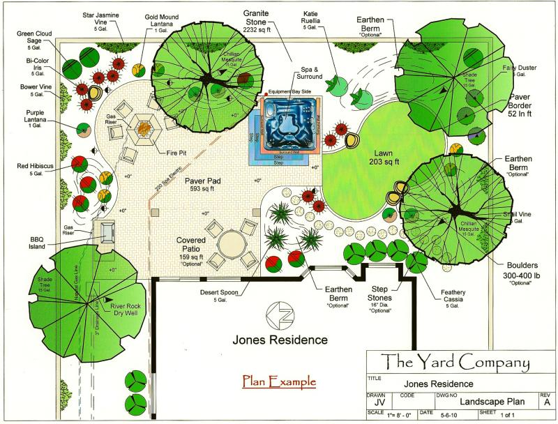 The yard company services solutions for Landscape plan examples